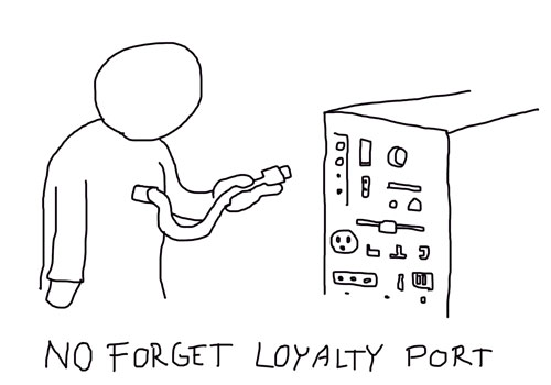 LOYALTYPORT