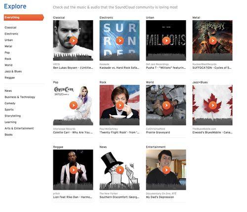 Soundcloud explore