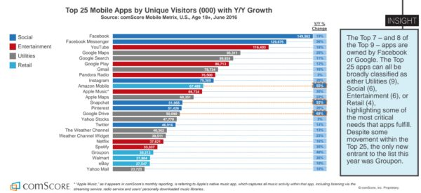 top-25-mobile-apps