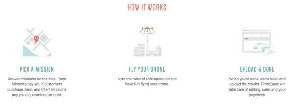 dronebase-pilot-program