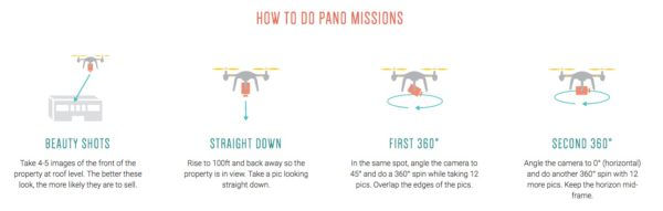 pano-missions