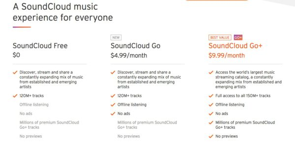 go soundcloud go avc